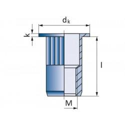 Πριτσίνια σπειρώματος  SFM-R M8