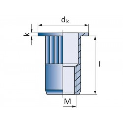 Πριτσίνια σπειρώματος  SFM-R M10