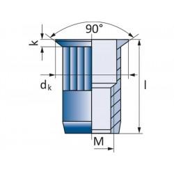 Πριτσίνια σπειρώματος  SSM-R M8