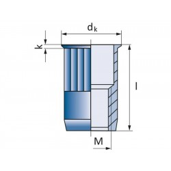 Πριτσίνια σπειρώματος  SSM-R-KLSK M5